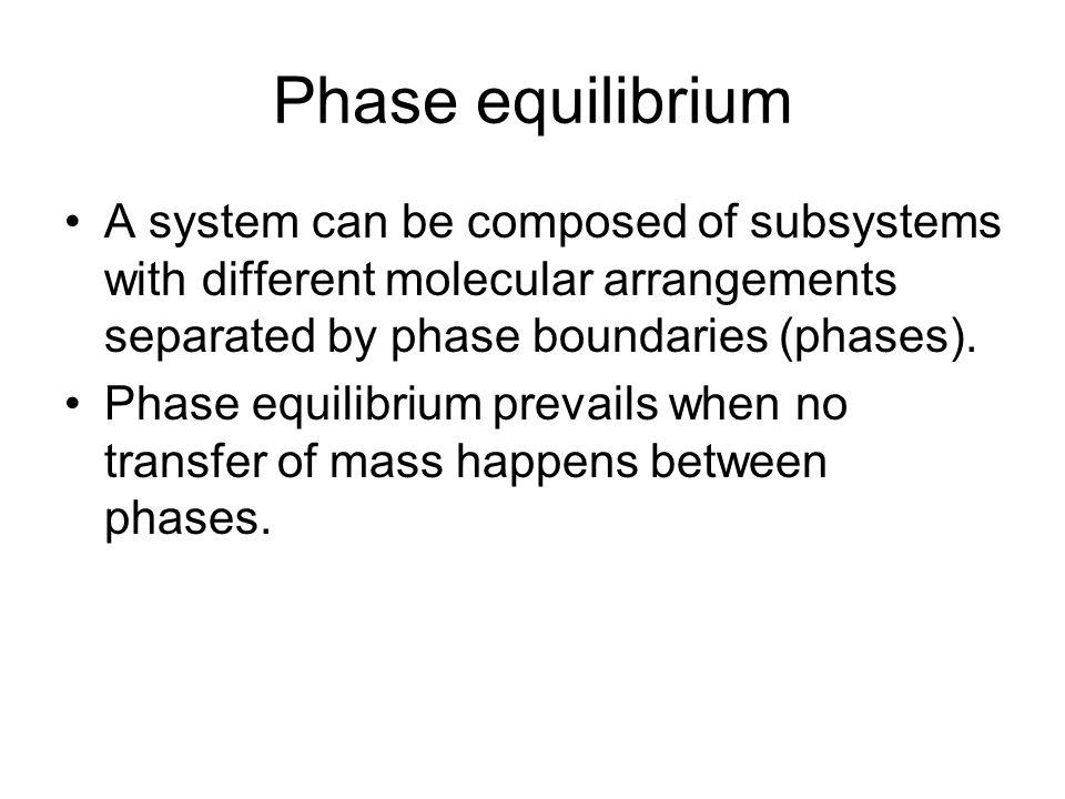 Phase change processes Saturated liquid Saturated vapor Saturated liquid vapor mixture Superheated vapor Compressed/ subcooled liquid