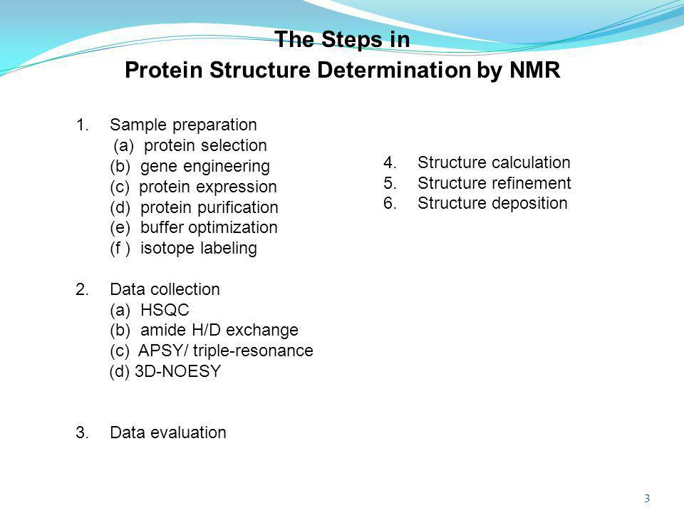 The Steps in Protein Structure Determination by NMR 1.Sample preparation (a) protein selection (b) gene engineering (c) protein expression (d) protein