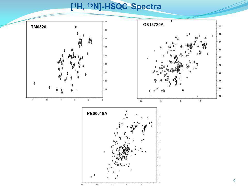 [ 1 H, 15 N]-HSQC Spectra TM0320 GS13720A PE00019A 9
