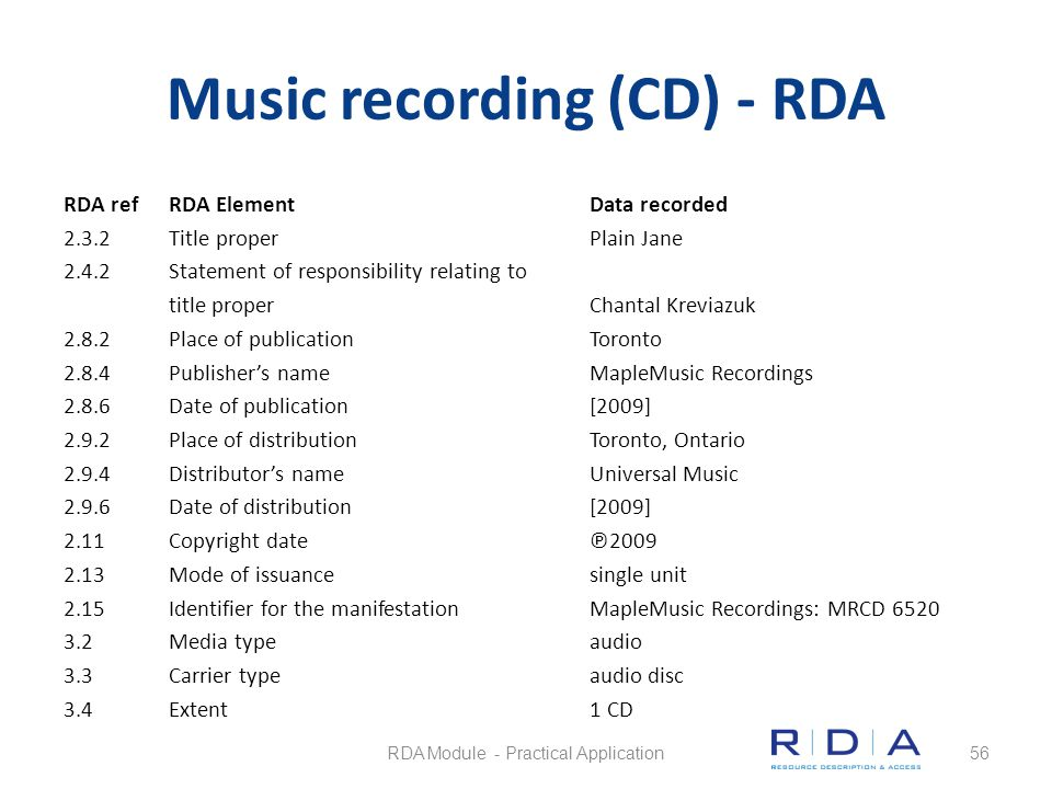 Music recording (CD) - RDA RDA refRDA ElementData recorded 2.3.2Title properPlain Jane 2.4.2Statement of responsibility relating to title proper Chant