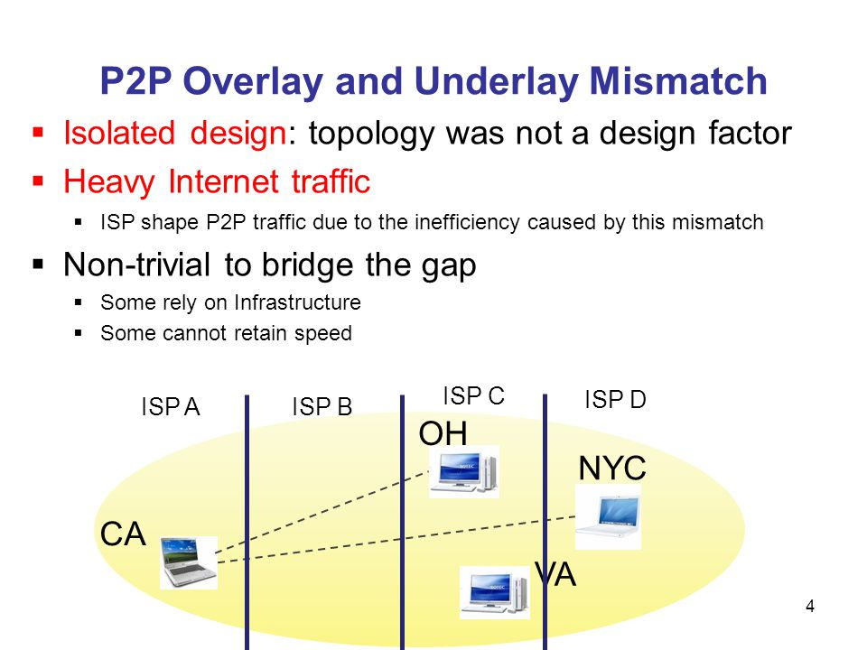 P2P Overlay and Underlay Mismatch Isolated design: topology was not a design factor Heavy Internet traffic ISP shape P2P traffic due to the inefficiency caused by this mismatch Non-trivial to bridge the gap Some rely on Infrastructure Some cannot retain speed 4 CA OH NYC VA ISP AISP B ISP C ISP D