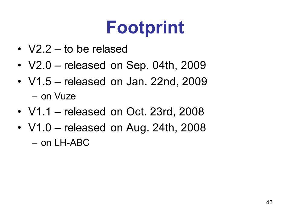 Footprint V2.2 – to be relased V2.0 – released on Sep. 04th, 2009 V1.5 – released on Jan. 22nd, 2009 –on Vuze V1.1 – released on Oct. 23rd, 2008 V1.0