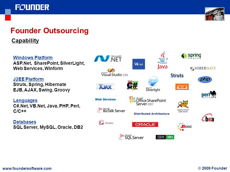 www.foundersoftware.com © 2009 Founder Founder Outsourcing Capability Windows Platform ASP.Net, SharePoint, SilverLight, Web Services, Winform J2EE Pl