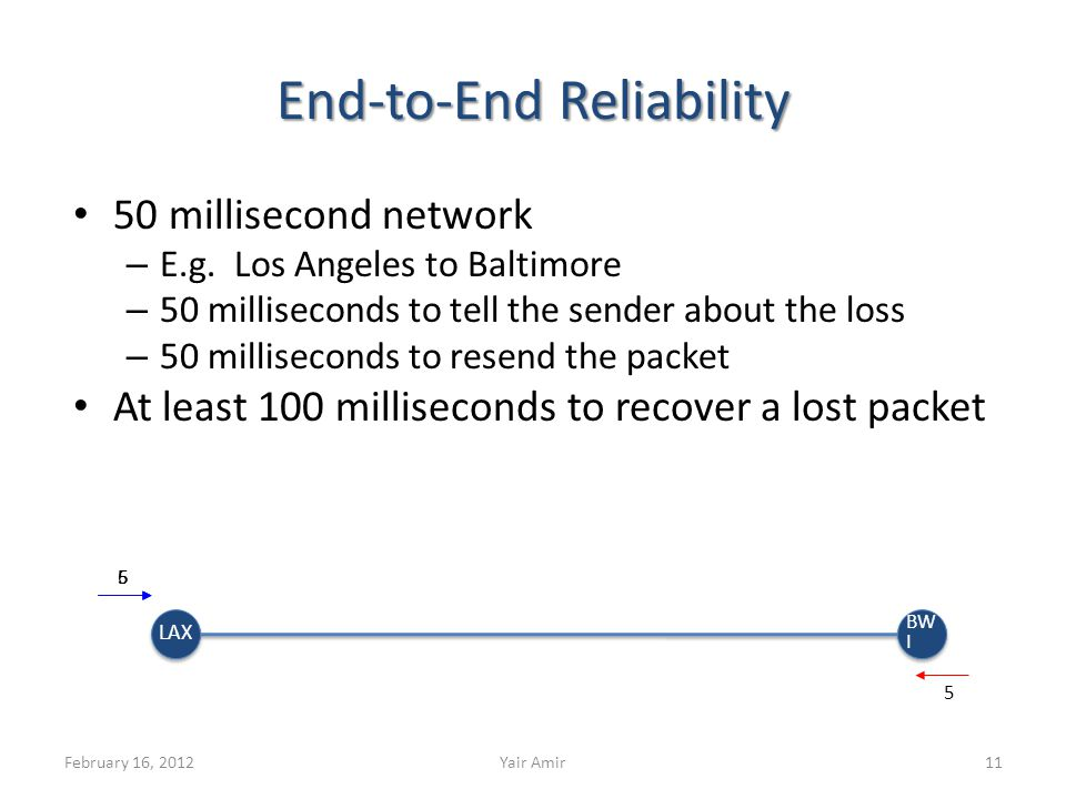 End-to-End Reliability 50 millisecond network – E.g.