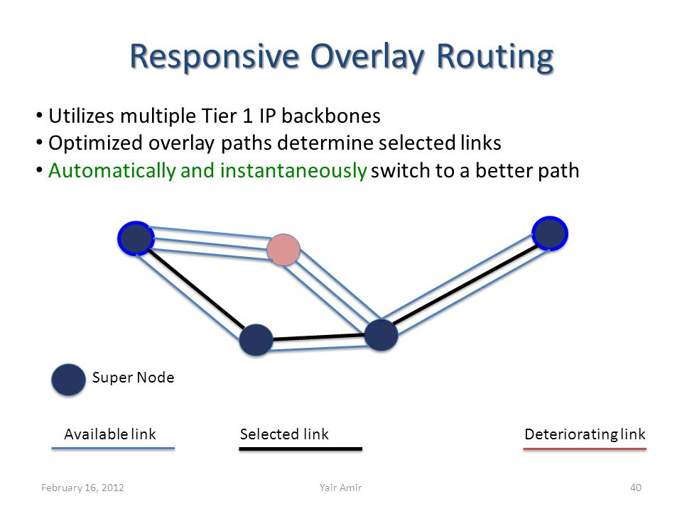 Utilizes multiple Tier 1 IP backbones Optimized overlay paths determine selected links Automatically and instantaneously switch to a better path Responsive Overlay Routing Available linkSelected linkDeteriorating link Super Node 40February 16, 2012Yair Amir