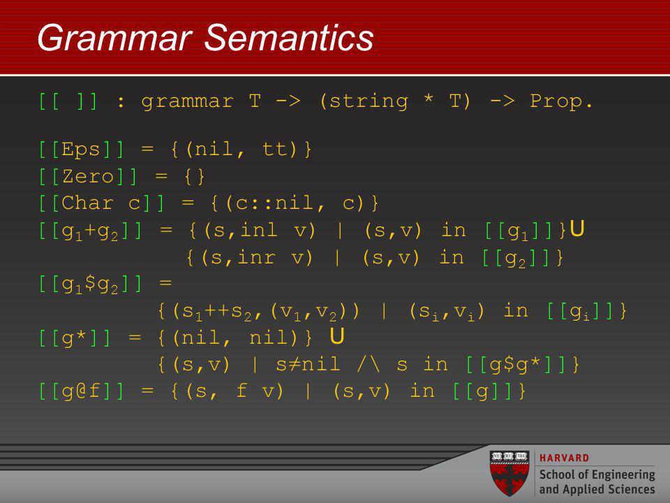 Grammar Semantics [[ ]] : grammar T -> (string * T) -> Prop.