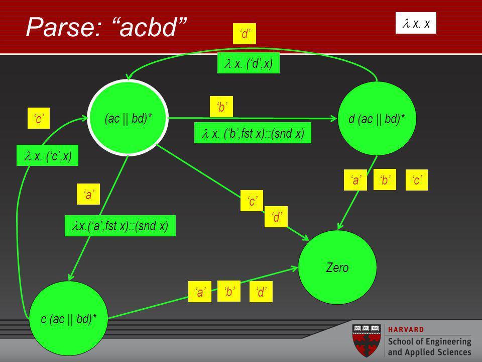 Parse: acbd (ac || bd)* c (ac || bd)* x.(a,fst x)::(snd x) a d (ac || bd)* b x.