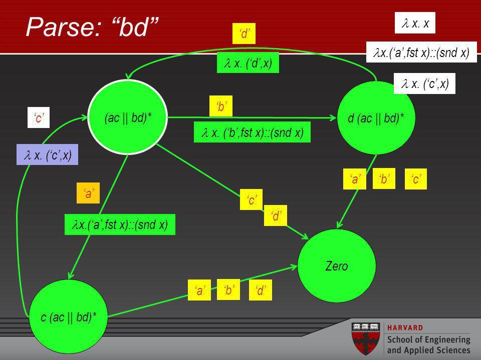 Parse: bd (ac || bd)* c (ac || bd)* x.(a,fst x)::(snd x) a d (ac || bd)* b x.