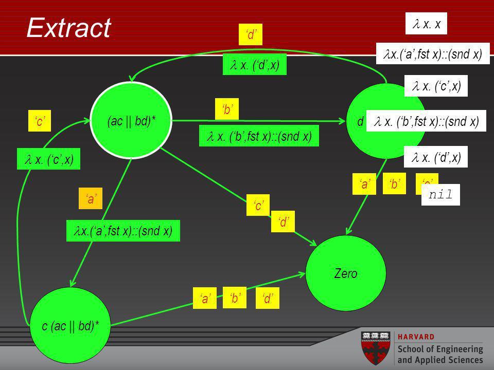 Extract (ac || bd)* c (ac || bd)* x.(a,fst x)::(snd x) a d (ac || bd)* b x.