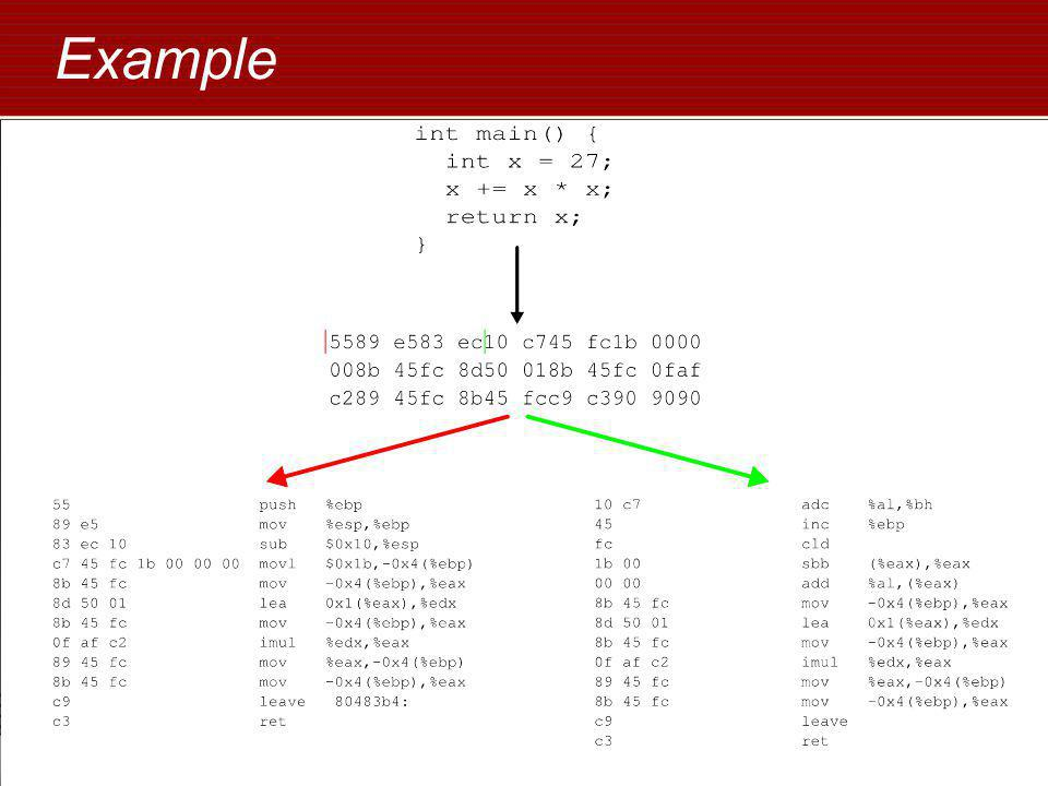 Our x86 Model in Coq Instruction Abstract Syntax Decoder Translator RTL: RISC-based Core Machine States RTL interpreter