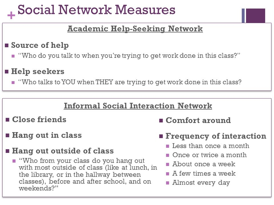 + Social Network Measures Academic Help-Seeking Network Source of help Who do you talk to when youre trying to get work done in this class.
