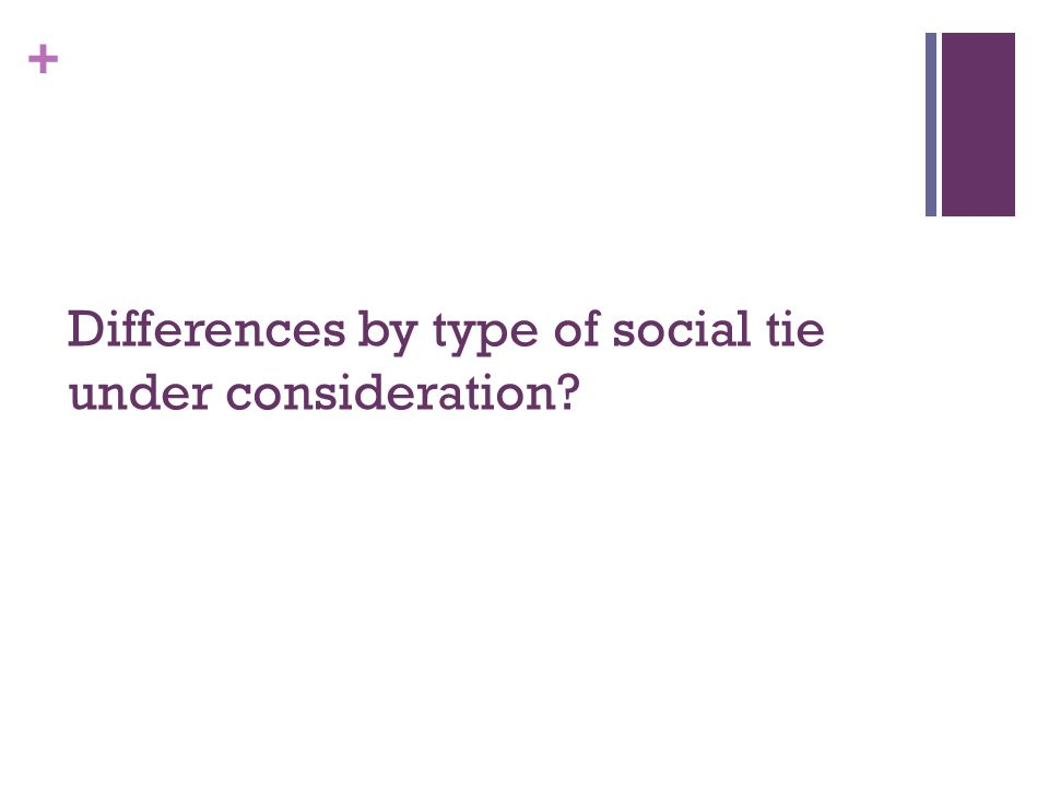 + Differences by type of social tie under consideration