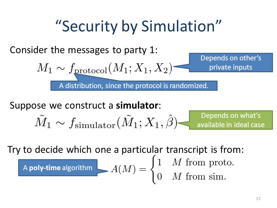 Security by Simulation 15 Consider the messages to party 1: Try to decide which one a particular transcript is from: Depends on what's available in id