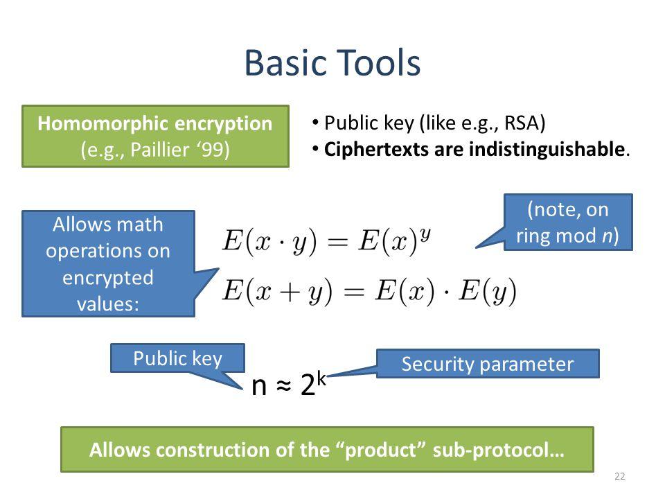 Basic Tools 22 Homomorphic encryption (e.g., Paillier 99) Public key (like e.g., RSA) Ciphertexts are indistinguishable. Allows math operations on enc