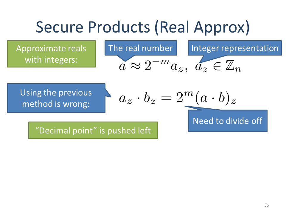 Secure Products (Real Approx) Approximate reals with integers: Using the previous method is wrong: Need to divide off 35 The real numberInteger representation Decimal point is pushed left