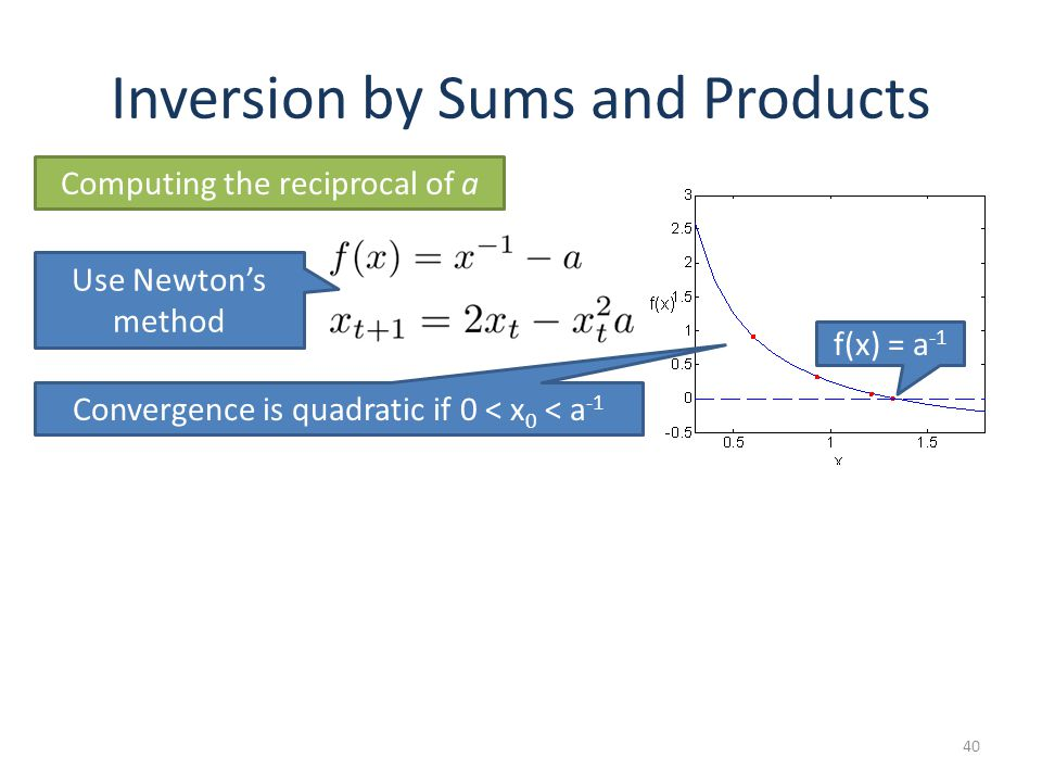 Inversion by Sums and Products 40 f(x) = a -1 Computing the reciprocal of a Use Newtons method Convergence is quadratic if 0 < x 0 < a -1