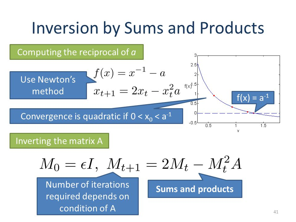 Inversion by Sums and Products 41 f(x) = a -1 Use Newtons method Convergence is quadratic if 0 < x 0 < a -1 Inverting the matrix A Sums and products N