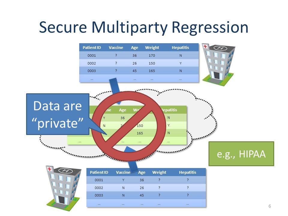 Secure Multiparty Regression 6 Data are private e.g., HIPAA