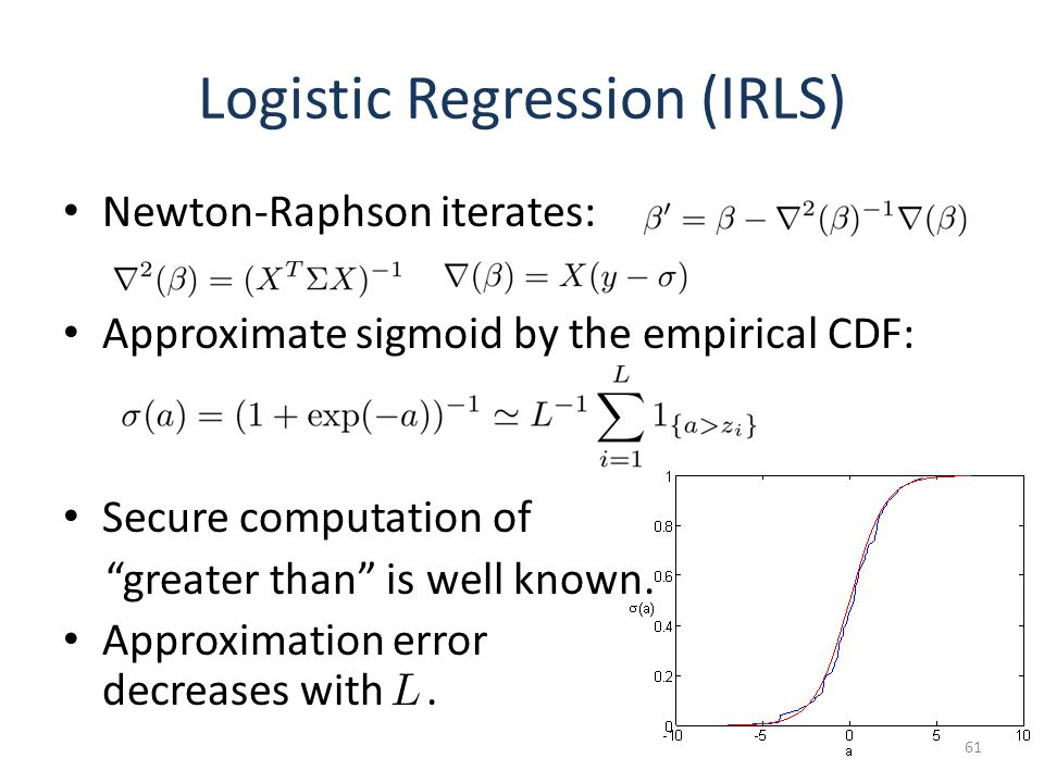 Logistic Regression (IRLS) Newton-Raphson iterates: Approximate sigmoid by the empirical CDF: Secure computation of greater than is well known.