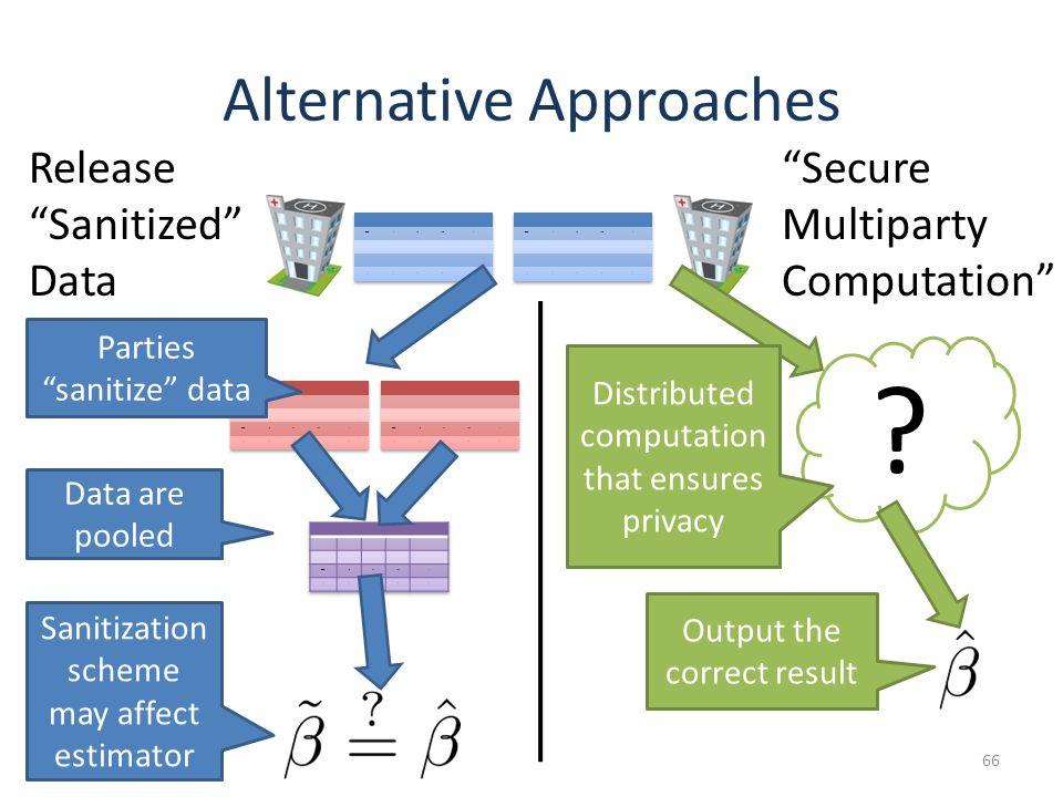 Alternative Approaches 66 .