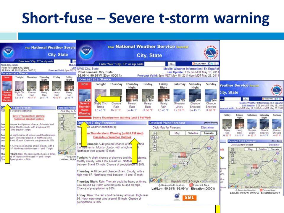 Short-fuse – Severe t-storm warning