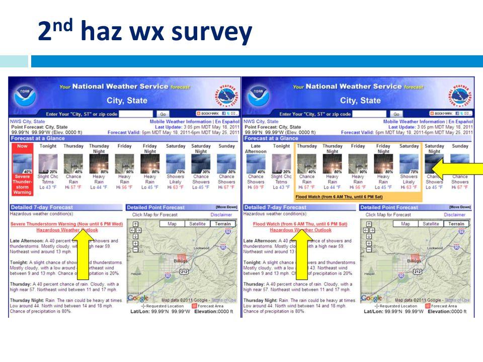 2 nd haz wx survey