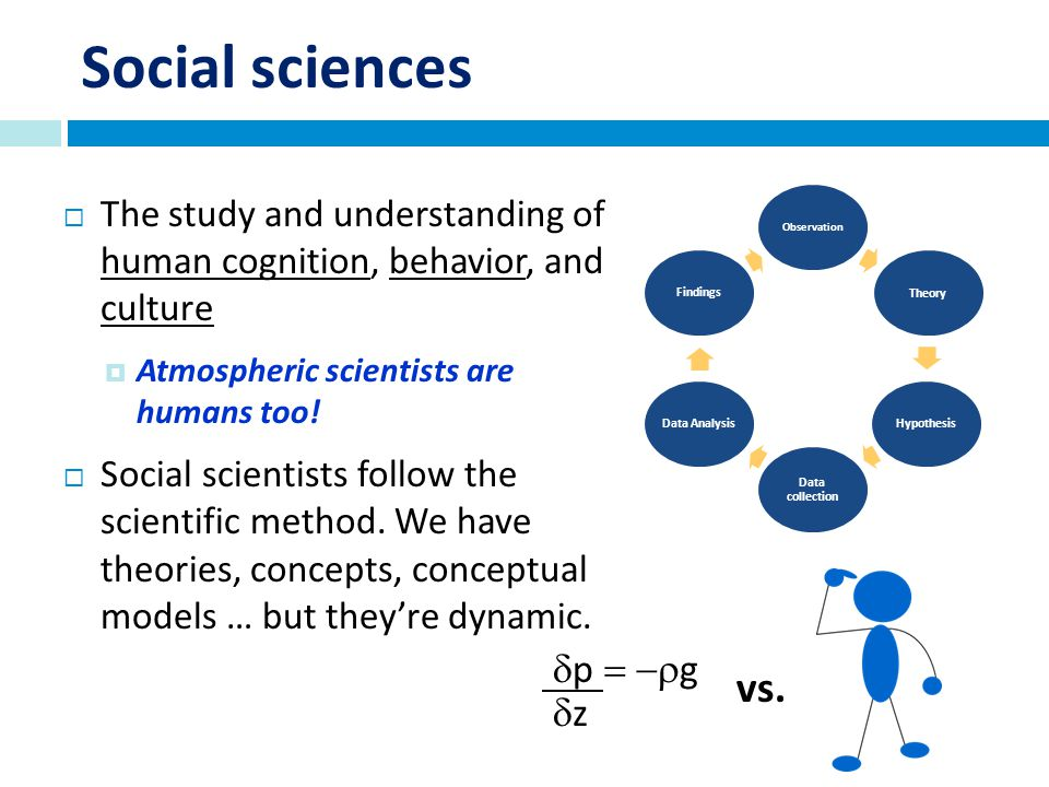 Social sciences The study and understanding of human cognition, behavior, and culture Atmospheric scientists are humans too.