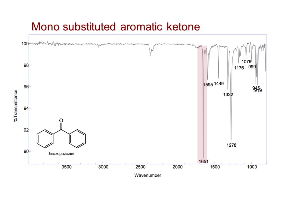 Mono substituted aromatic ketone