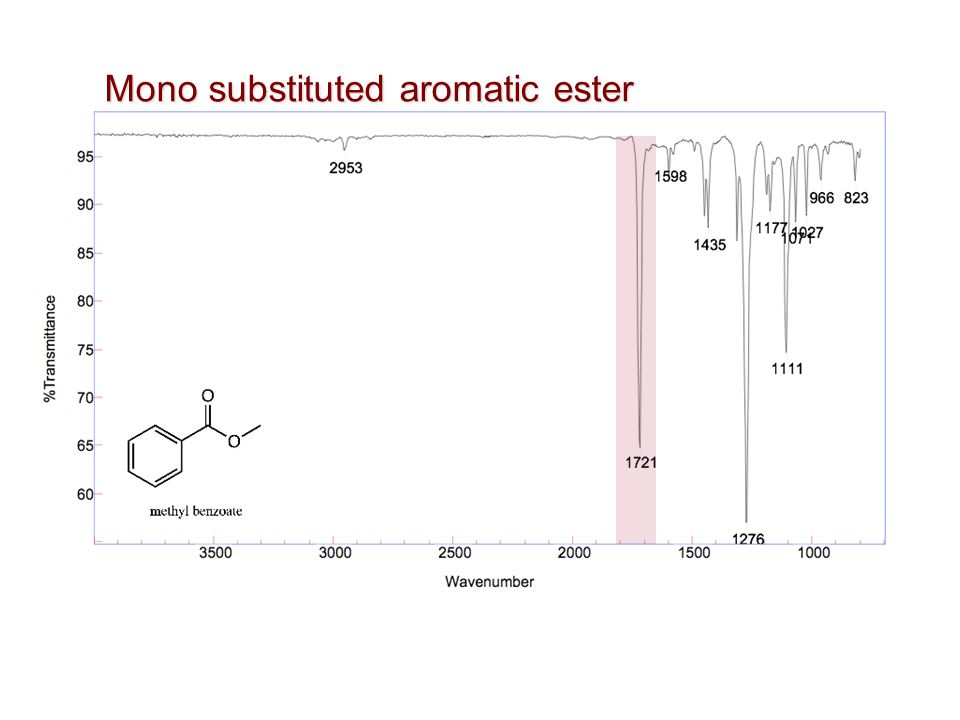 Mono substituted aromatic ester