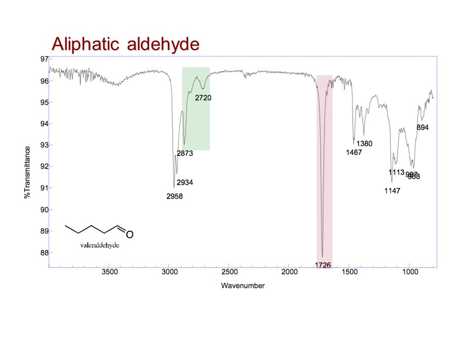 Aliphatic aldehyde