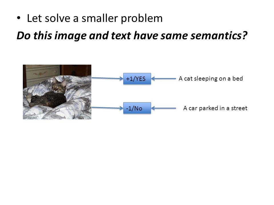 Semantic Image Descriptor Creating A non-Linear semantically descriptor for Images.