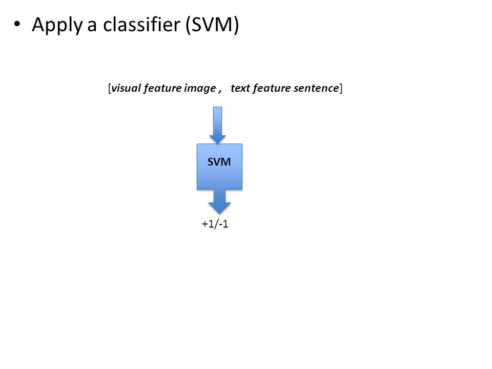 Apply a classifier (SVM) [visual feature image,text feature sentence] SVM +1/-1