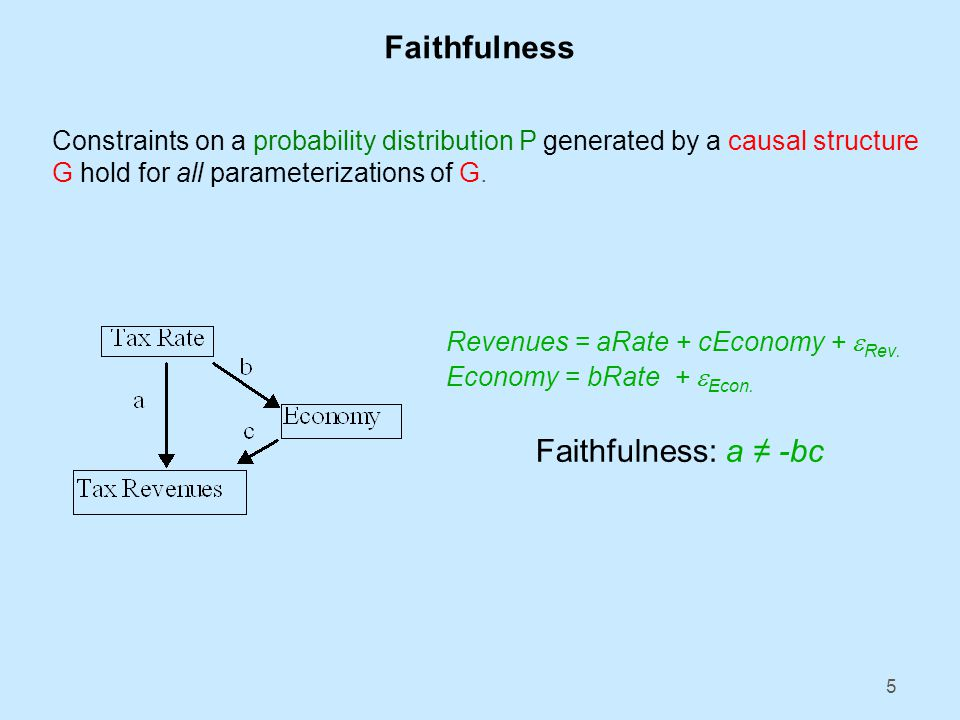 5 Faithfulness Constraints on a probability distribution P generated by a causal structure G hold for all parameterizations of G.