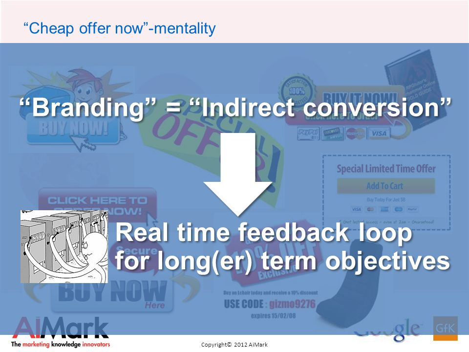 Copyright 2011 AiMark Copyright© 2012 AiMark Cheap offer now-mentality Branding = Indirect conversion Real time feedback loop for long(er) term objectives Real time feedback loop for long(er) term objectives