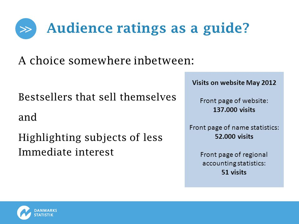 >> Audience ratings as a guide.