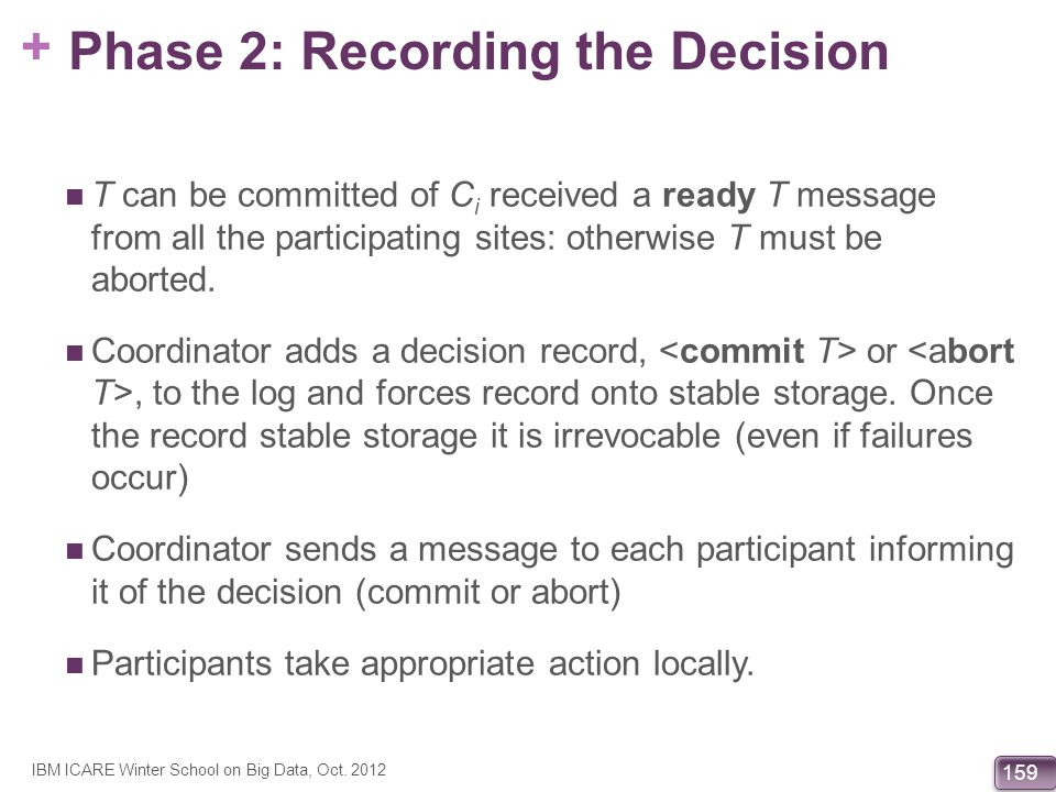 + 159 Phase 2: Recording the Decision T can be committed of C i received a ready T message from all the participating sites: otherwise T must be abort