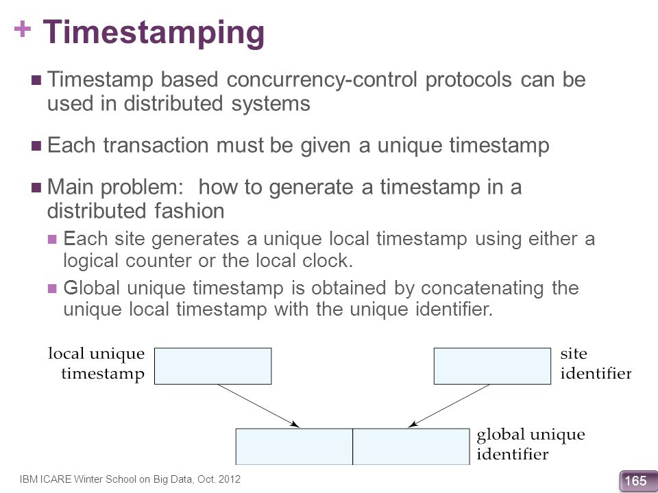 + 165 Timestamping Timestamp based concurrency-control protocols can be used in distributed systems Each transaction must be given a unique timestamp