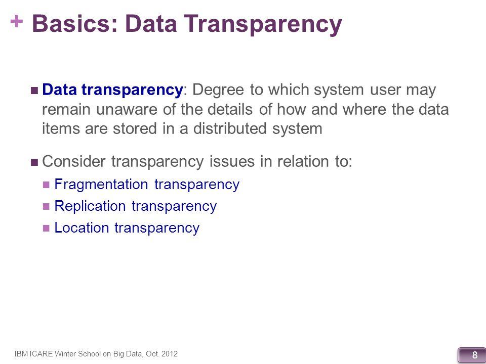 + 19 Transaction System Architecture IBM ICARE Winter School on Big Data, Oct. 2012
