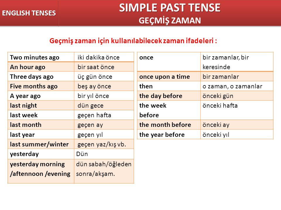 ENGLISH TENSES SIMPLE PAST TENSE GEÇMİŞ ZAMAN SIMPLE PAST TENSE GEÇMİŞ ZAMAN Geçmiş zaman için kullanılabilecek zaman ifadeleri : Two minutes ago iki