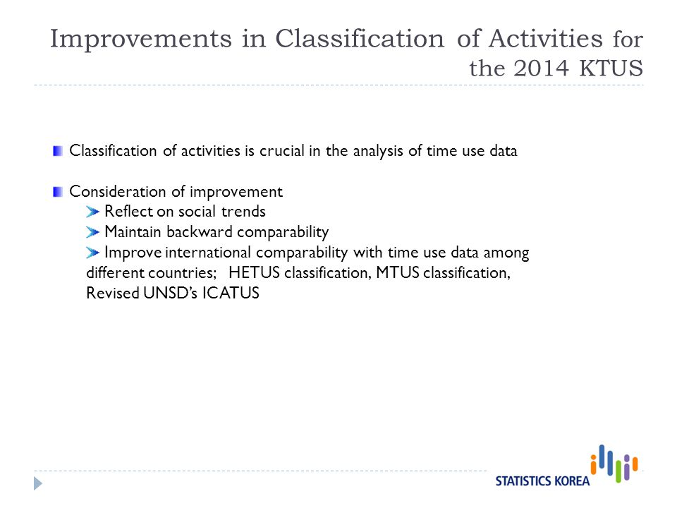Improvements in Classification of Activities for the 2014 KTUS Classification of activities is crucial in the analysis of time use data Consideration of improvement Reflect on social trends Maintain backward comparability Improve international comparability with time use data among different countries; HETUS classification, MTUS classification, Revised UNSDs ICATUS