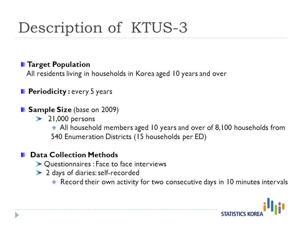 Description of KTUS-3 Target Population All residents living in households in Korea aged 10 years and over Periodicity : every 5 years Sample Size (base on 2009) 21,000 persons All household members aged 10 years and over of 8,100 households from 540 Enumeration Districts (15 households per ED) Data Collection Methods Questionnaires : Face to face interviews 2 days of diaries: self-recorded Record their own activity for two consecutive days in 10 minutes intervals
