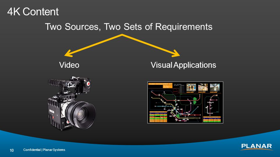 4K Content Two Sources, Two Sets of Requirements Confidential | Planar Systems 10 VideoVisual Applications