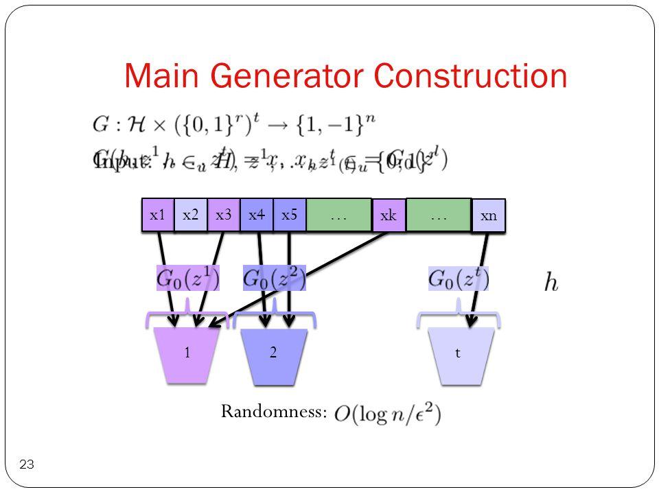 Main Generator Construction x1 x2 x3 … … xn x5 x4 xk … … x1 x3 xk x5 x4 x2 12t … … xn … … x5 x4 x2 2t xn 23 Randomness:
