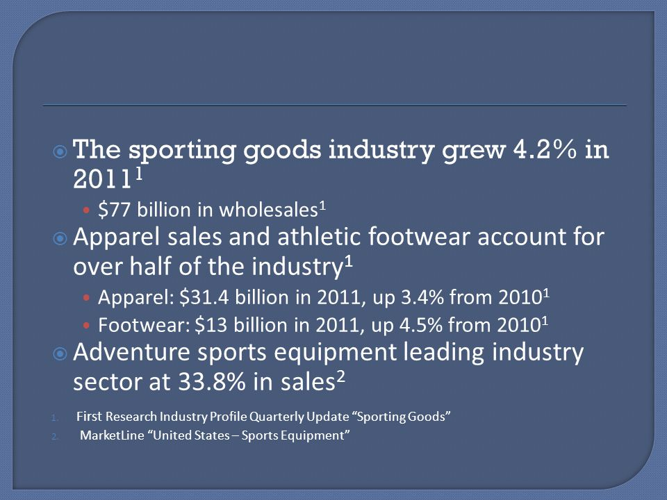 The sporting goods industry grew 4.2% in 2011 1 $77 billion in wholesales 1 Apparel sales and athletic footwear account for over half of the industry 1 Apparel: $31.4 billion in 2011, up 3.4% from 2010 1 Footwear: $13 billion in 2011, up 4.5% from 2010 1 Adventure sports equipment leading industry sector at 33.8% in sales 2 1.
