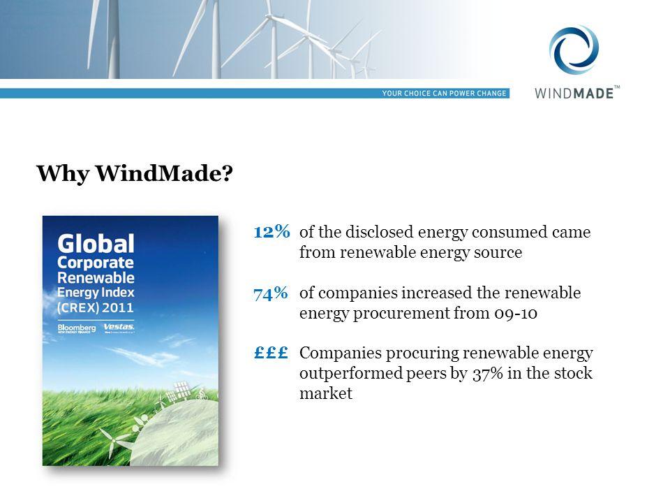 02 WindMade – a unique sustainability initiative