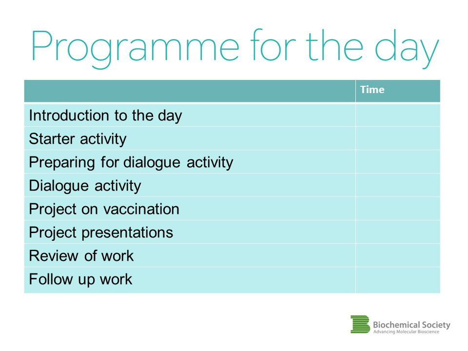Time Introduction to the day Starter activity Preparing for dialogue activity Dialogue activity Project on vaccination Project presentations Review of