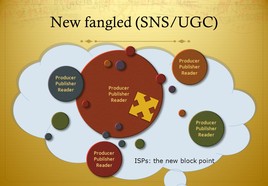 New fangled (SNS/UGC) Producer Publisher Reader ISPs: the new block point