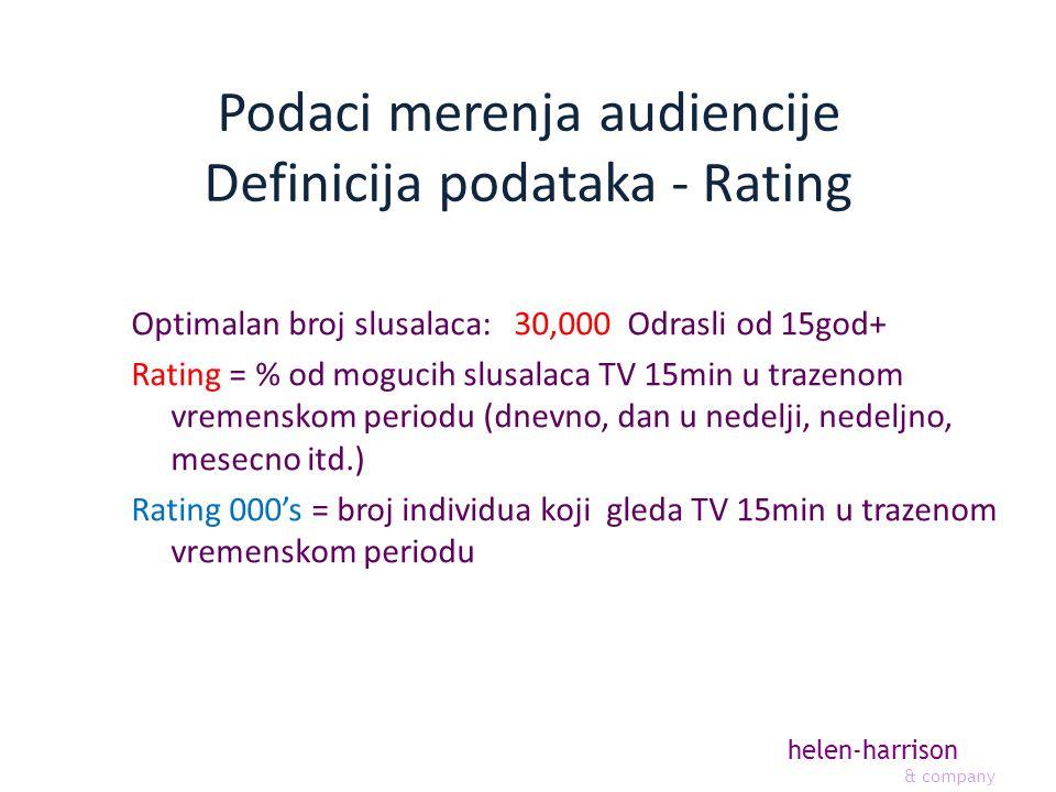 helen-harrison & company Podaci merenja audiencije Definicija podataka - Rating Optimalan broj slusalaca: 30,000 Odrasli od 15god+ Rating = % od mogucih slusalaca TV 15min u trazenom vremenskom periodu (dnevno, dan u nedelji, nedeljno, mesecno itd.) Rating 000s = broj individua koji gleda TV 15min u trazenom vremenskom periodu