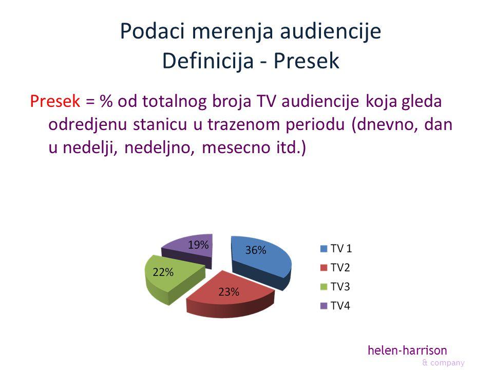 helen-harrison & company Podaci merenja audiencije Definicija - Presek Presek = % od totalnog broja TV audiencije koja gleda odredjenu stanicu u trazenom periodu (dnevno, dan u nedelji, nedeljno, mesecno itd.)