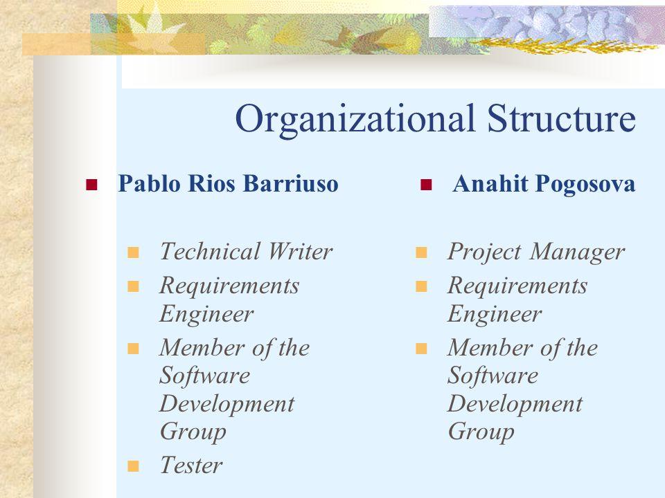 Schedule Deliverables: Project Plan November 4, 14-00 Interface Description December 16, 14-00 Implementation Plan February 20, 14-00 Project Binder April 28, 14-00